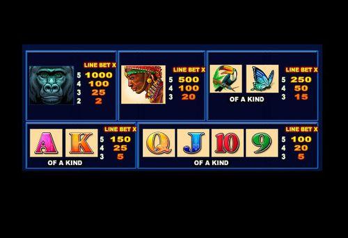 African Diamond free play