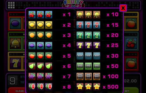 Fruity 3x3 free play