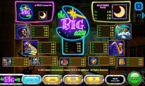 The Big Easy free play