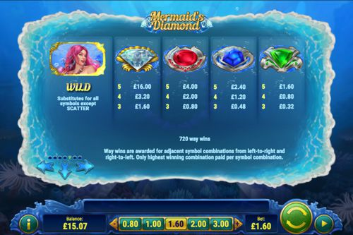 Mermaid's Diamond free play