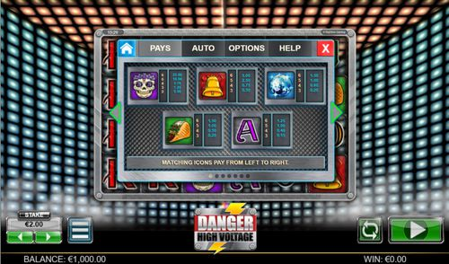 Danger High Voltage free play