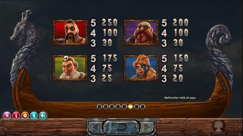 Vikings Go Berzerk free play