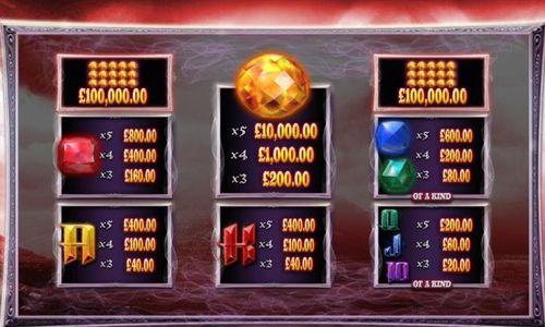 Jackpot Gems free play