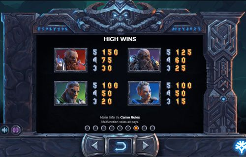 Vikings Go To Hell free play