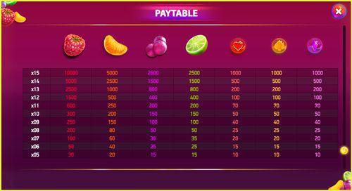 Berryburst free play