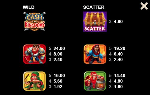 Cash Of Kingdoms free play