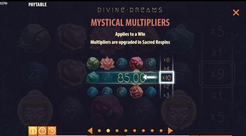 Divine Dreams free play