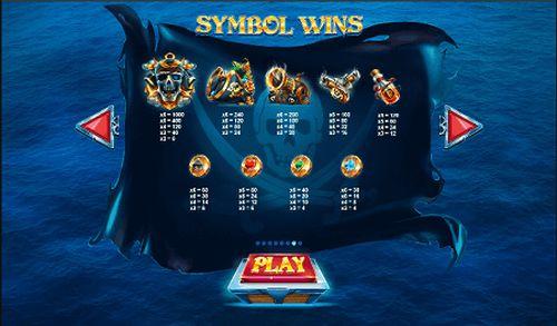 Pirates' Plenty The Sunken Treasure free play