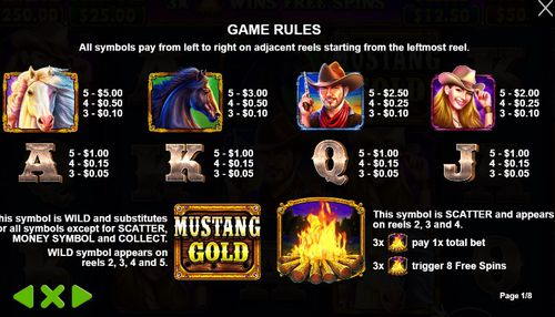 Mustang Gold  free play
