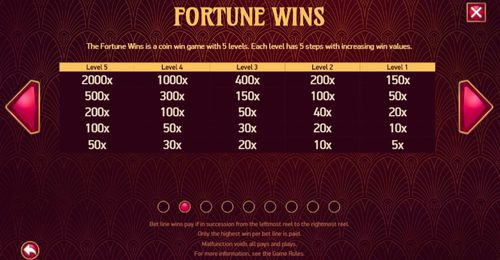 Turn Your Fortune MAX free play