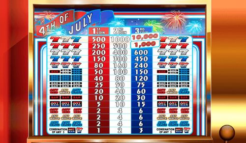 4th Of July free play