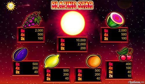 Blazing Star free play