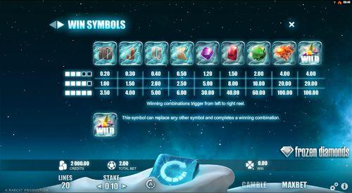 Frozen Diamonds free play