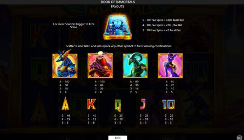 Book of Immortals free play