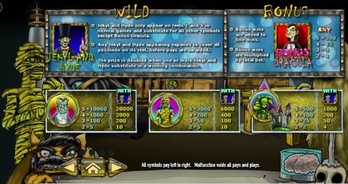 Monster Mash Cash free play