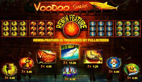 Voodoo Shark free play