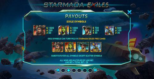 Starmada Exiles free play