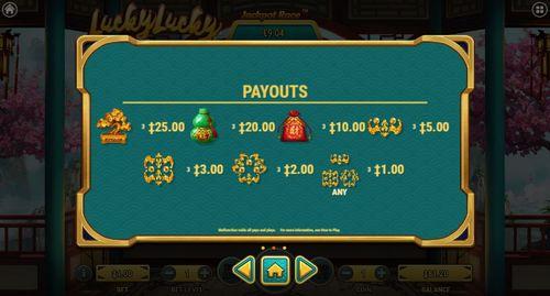 Lucky Lucky free play