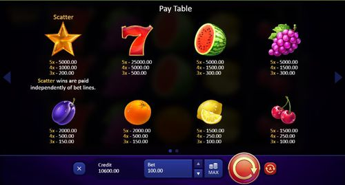 3 Fruits Win: 10 Lines free play