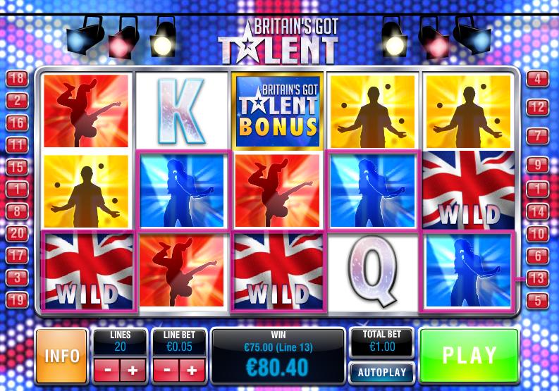 Britains Got Talent Slots