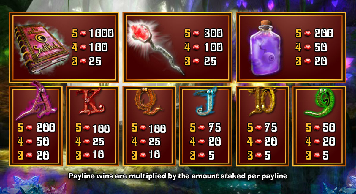 Merlins Millions free play