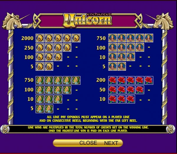 Enchanted Unicorn free play