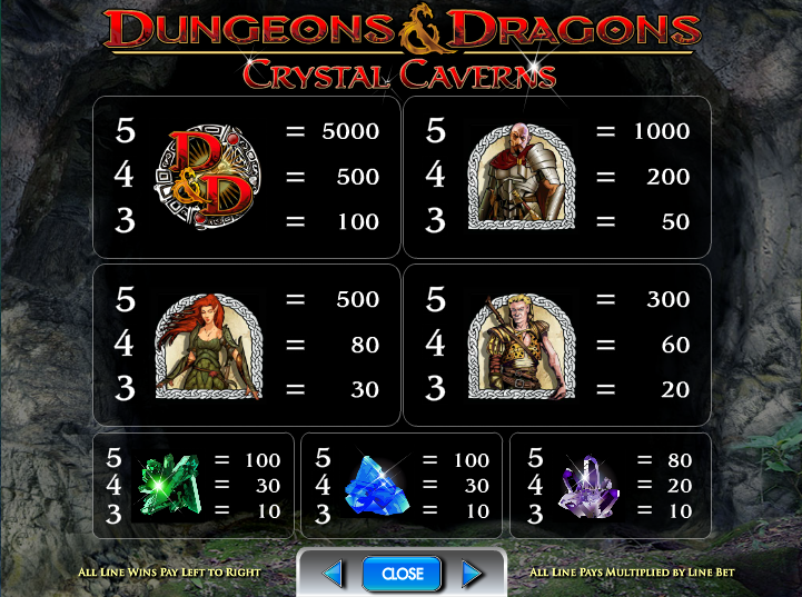 Dungeons And Dragons Crystal Caverns free play