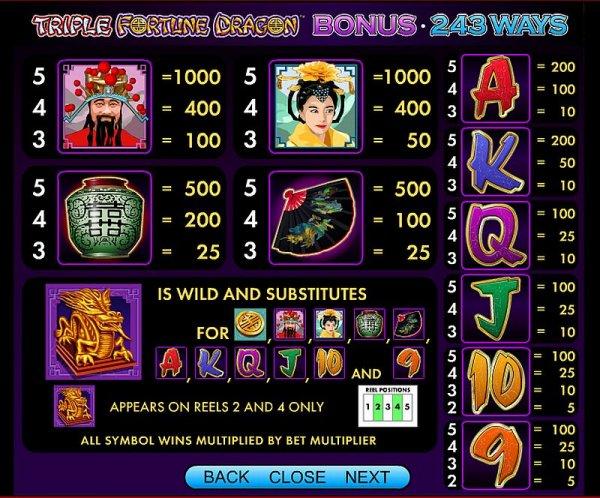 Triple Fortune Dragon free play