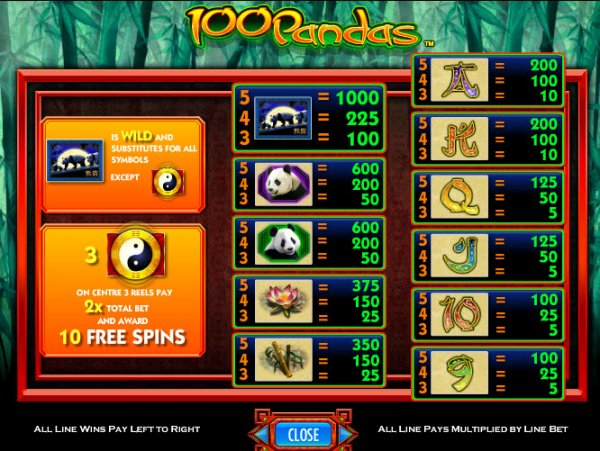 100 Pandas free play