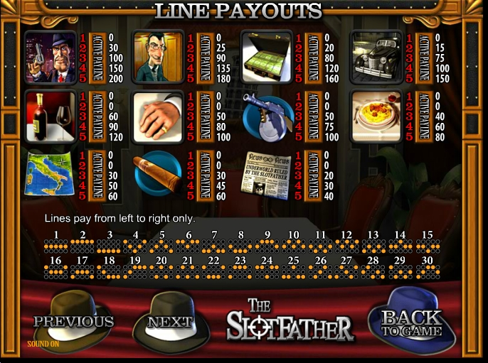 The Slotfather free play