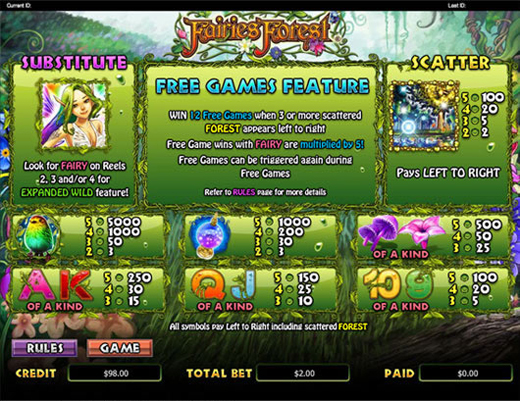 Fairies Forest free play