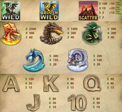 Dragon Island free play