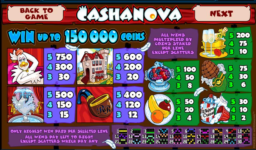 Cashanova free play