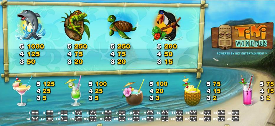Tiki Wonders free play