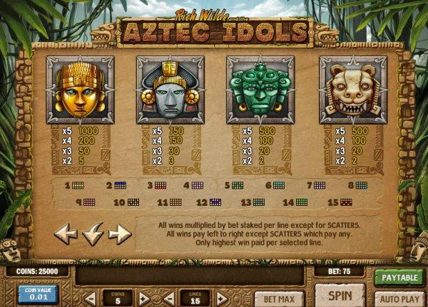 Aztec Idols free play