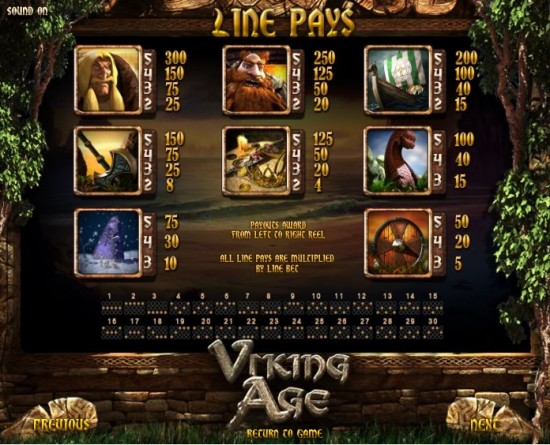 Viking Age free play