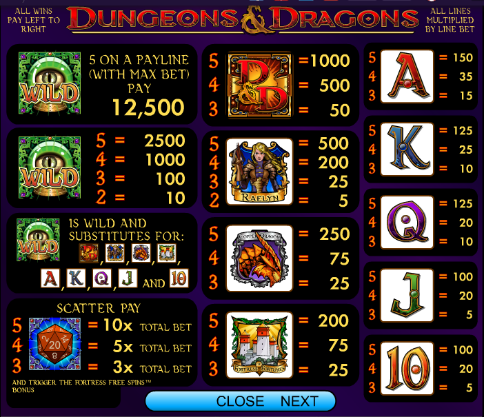 Dungeons and Dragons Fortress of Fortunes free play