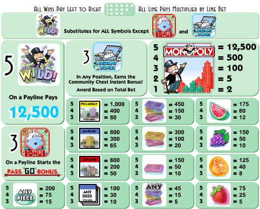 Monopoly Here And Now free play