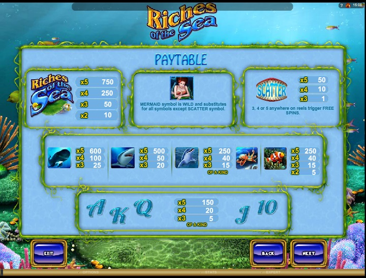 Riches Of The Sea free play