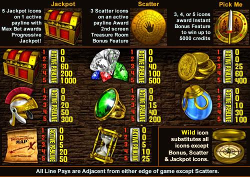 Treasure Room free play