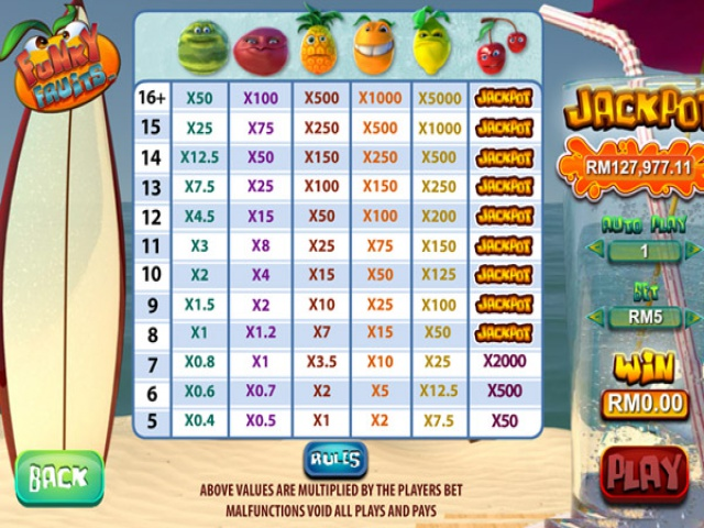 Funky Fruits free play