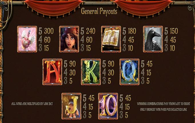 Gypsy Rose free play
