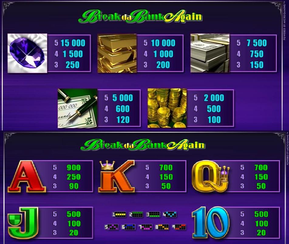 Mega Spins Break Da Bank Again free play