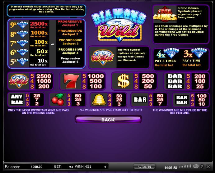 Real cash roulette