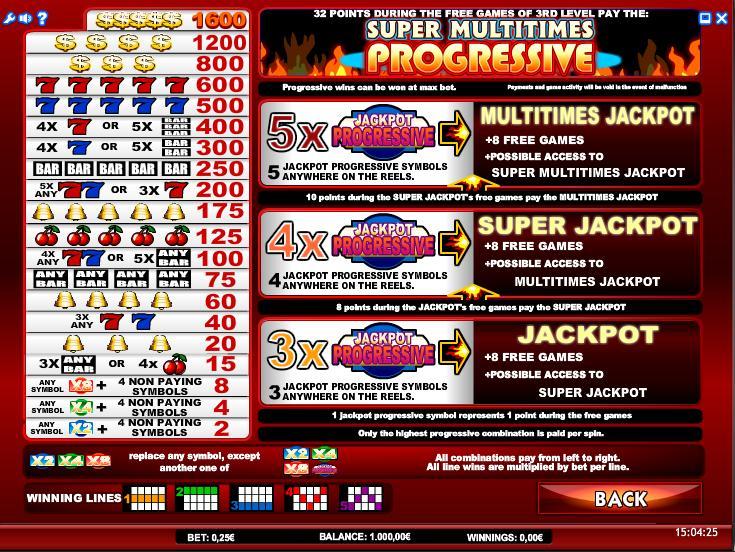 Super Multitimes Progressive free play