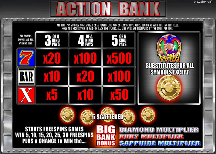 Action Bank free play