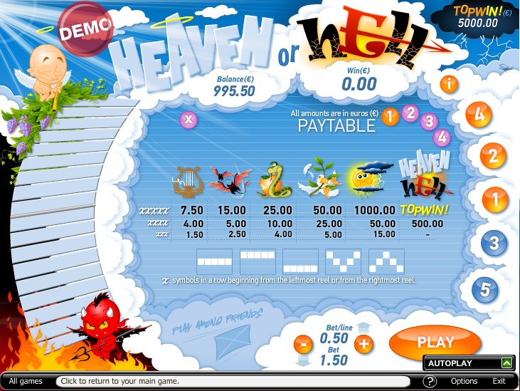 Heaven Or Hell free play