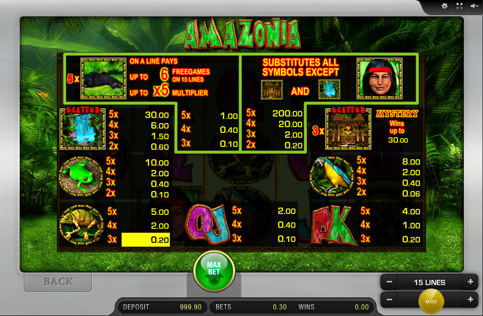 Amazonia free play