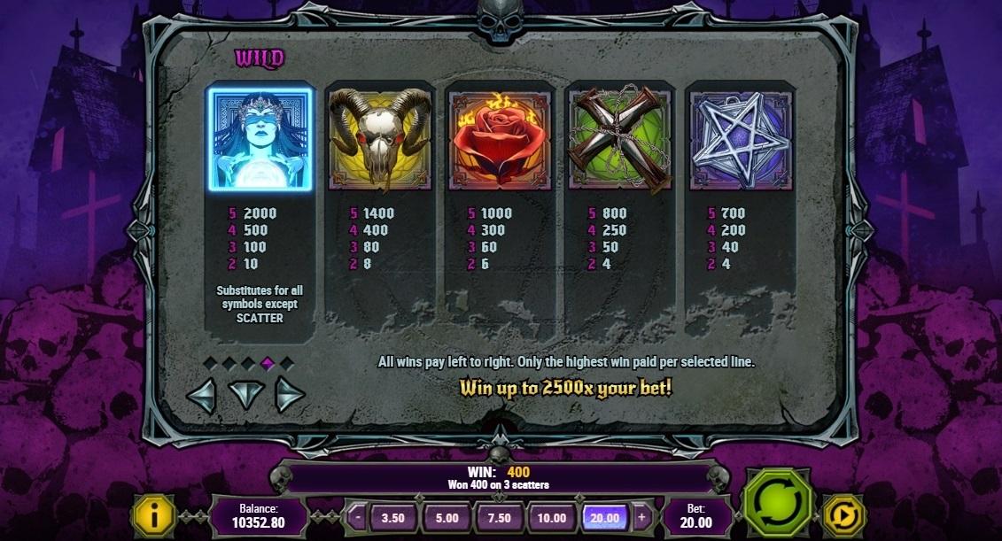 House of Doom free play