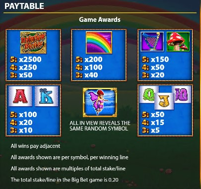Rainbow Riches Fortune Favours free play